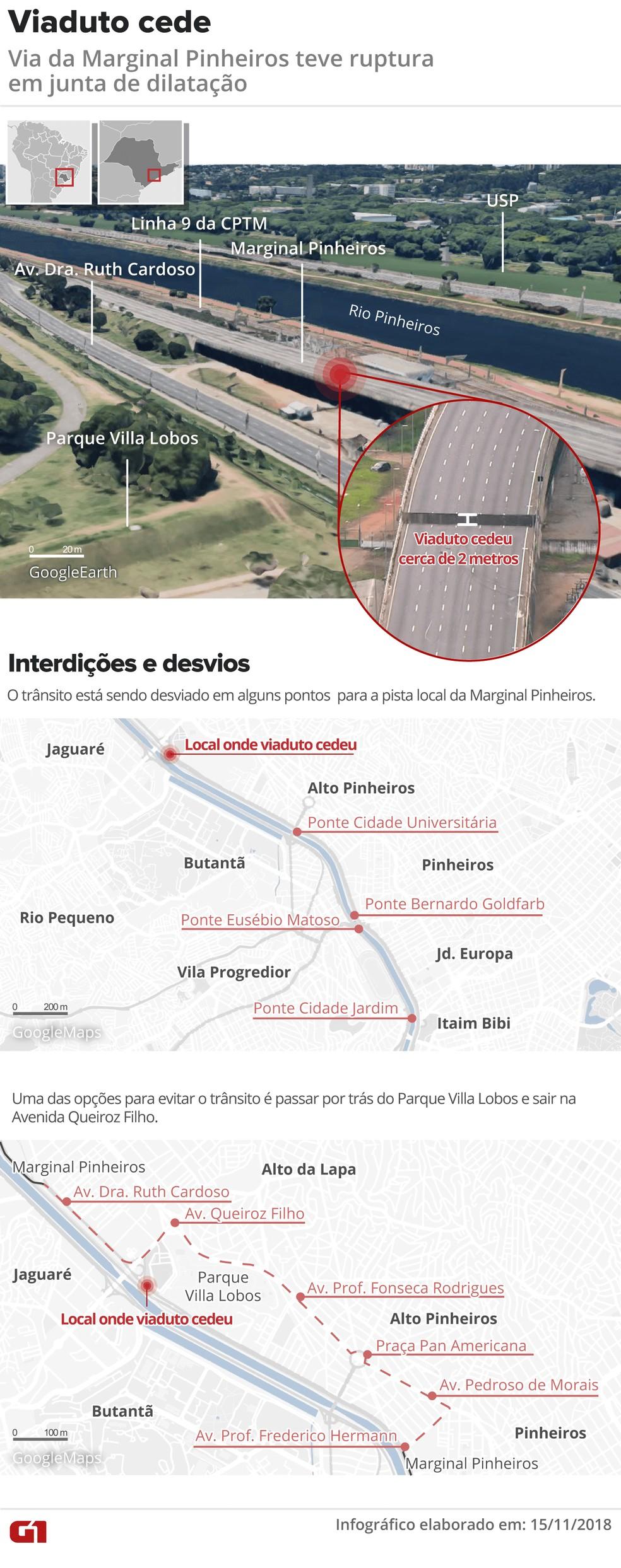 Veja onde viaduto cedeu na Marginal Pinheiros — Foto: Juliane Souza/Arte G1