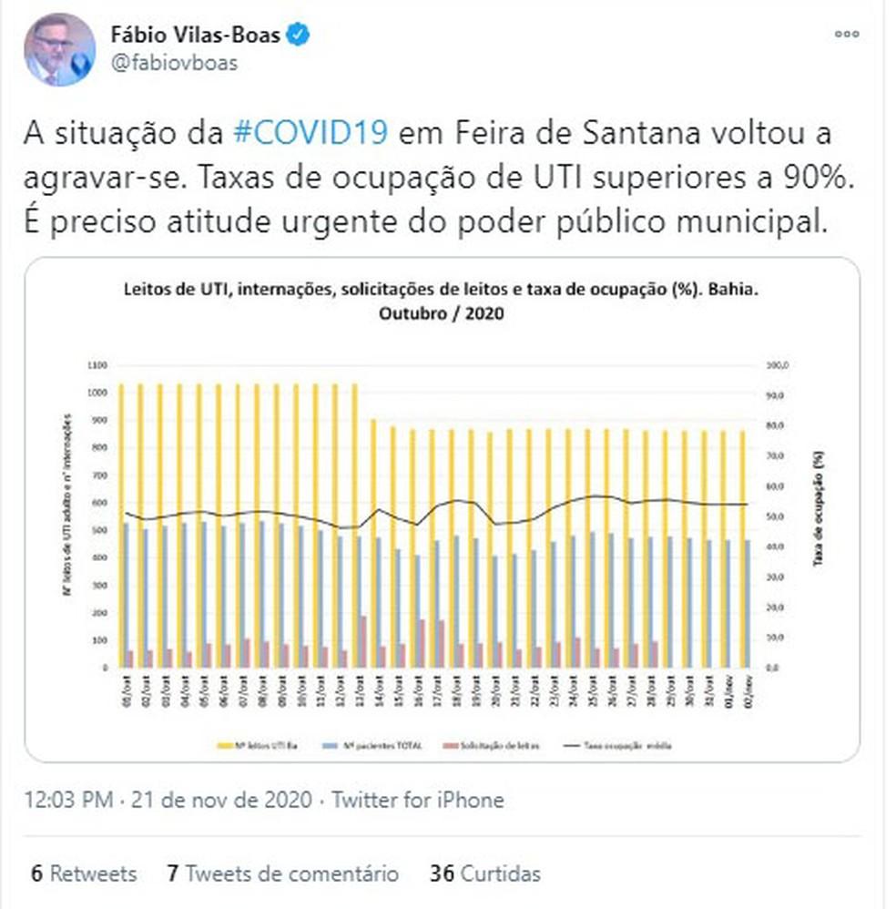 Também neste sábado,  o secretário de Saúde da Bahia, Fábio Vilas Boas, usou as redes sociais,  para fazer um alerta sobre a situação da Covid-19 em Feira de Santana. Segundo ele, a situação é grave.  — Foto: Reprodução / Redes Sociais