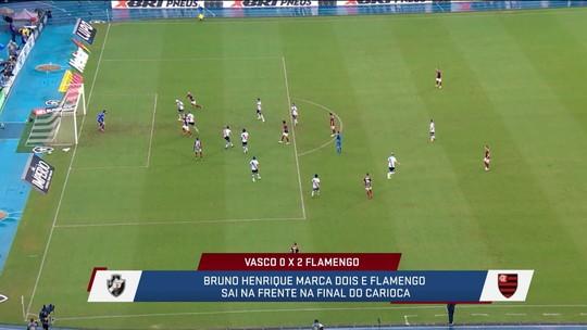 Primeiro jogo da final do Cariocão entre Vasco e Flamengo é visto como bagunçado, mas destaca superioridade do time rubro-negro
