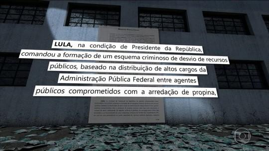 MPF reforça pedido de condenação de Lula no caso do sítio