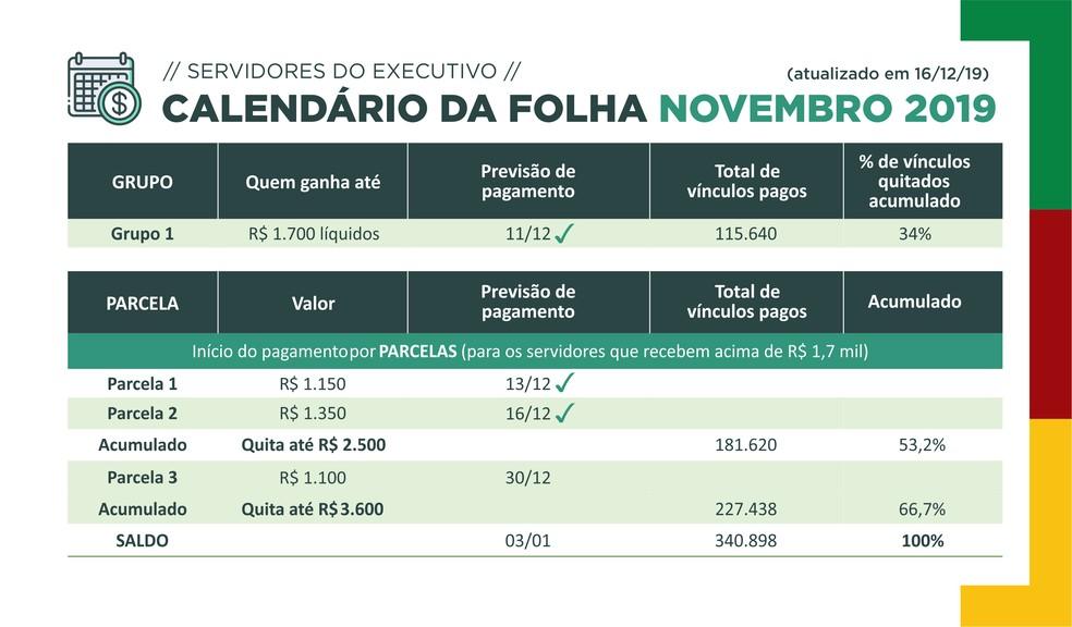 Calendário de novembro foi divulgado na íntegra nesta segunda-feira (16). Até então, previsão era parcial  — Foto: Divulgação/Governo do RS