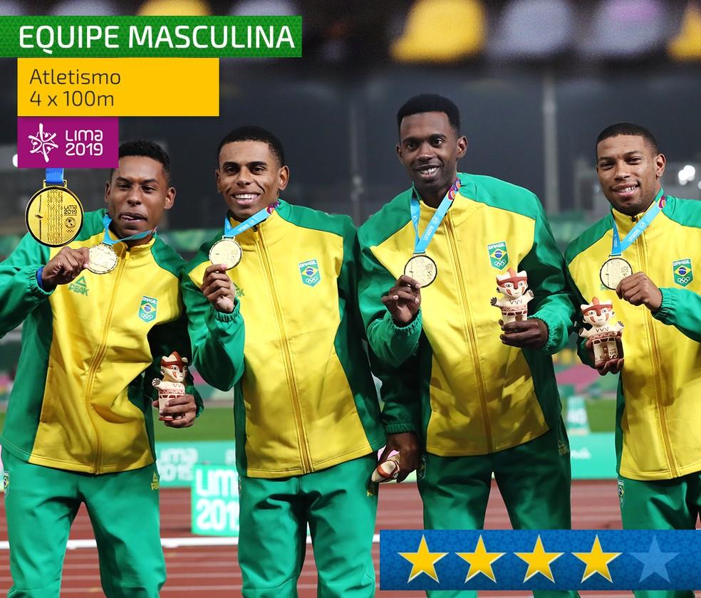 O revezamento 4x100m masculino do Brasil em Lima — Foto: Infografia