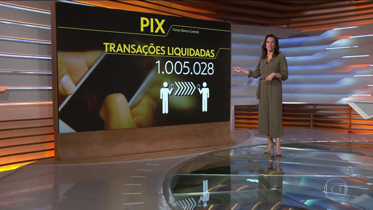 Banco Central registra mais de 1 milhão de transações no primeiro dia de operação do PIX