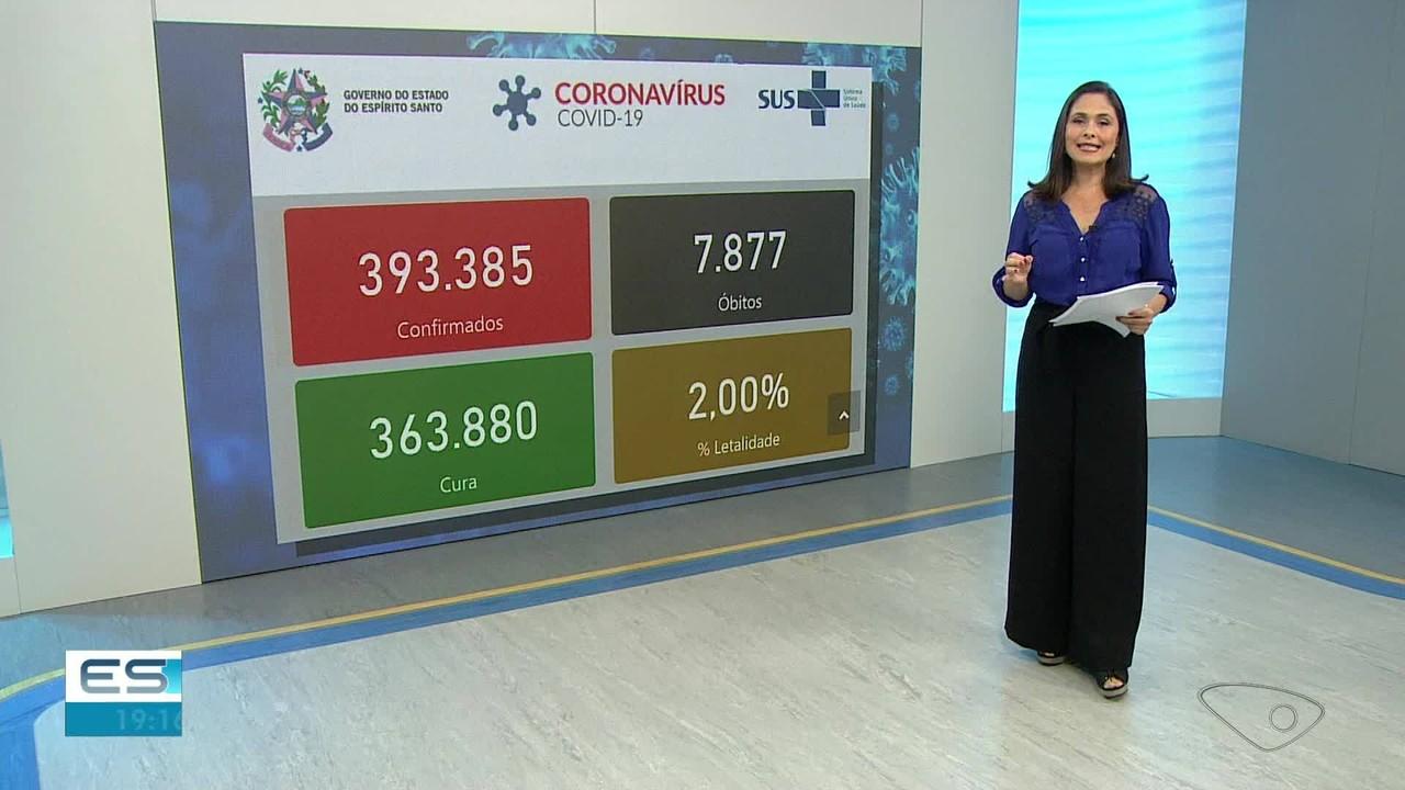 ES registra 110 mortes por Covid-19 em 24 horas