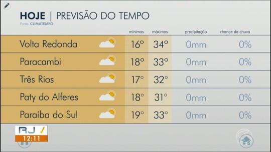 Meteorologia prevê quarta-feira de sol e céu azul no Sul do Rio
