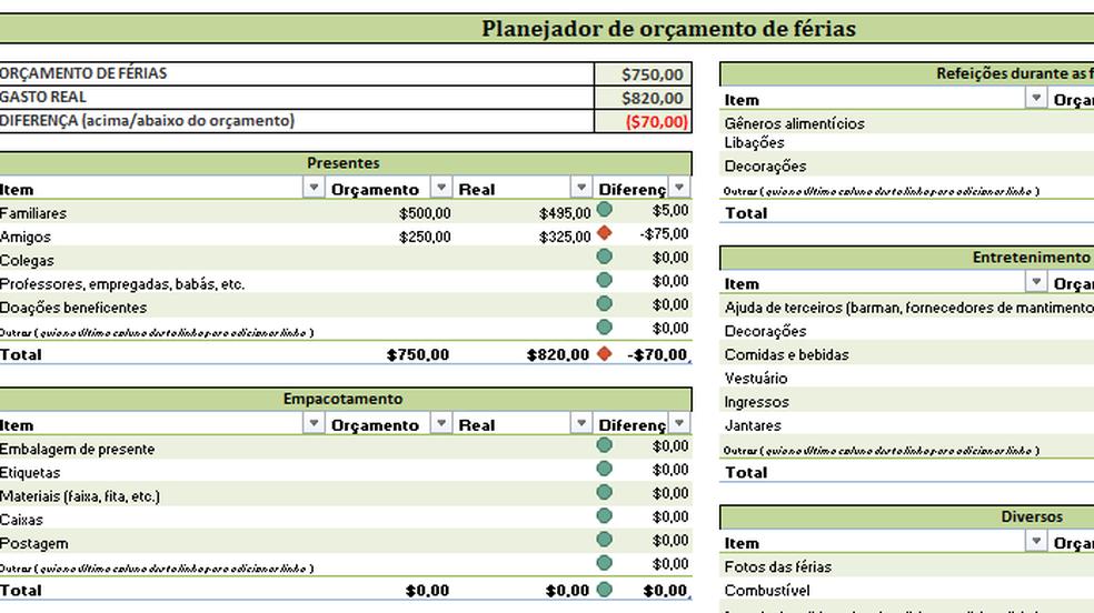 Template para Excel tem orçamento de todas as atividades das férias (Foto: Reprodução/Paulo Alves)