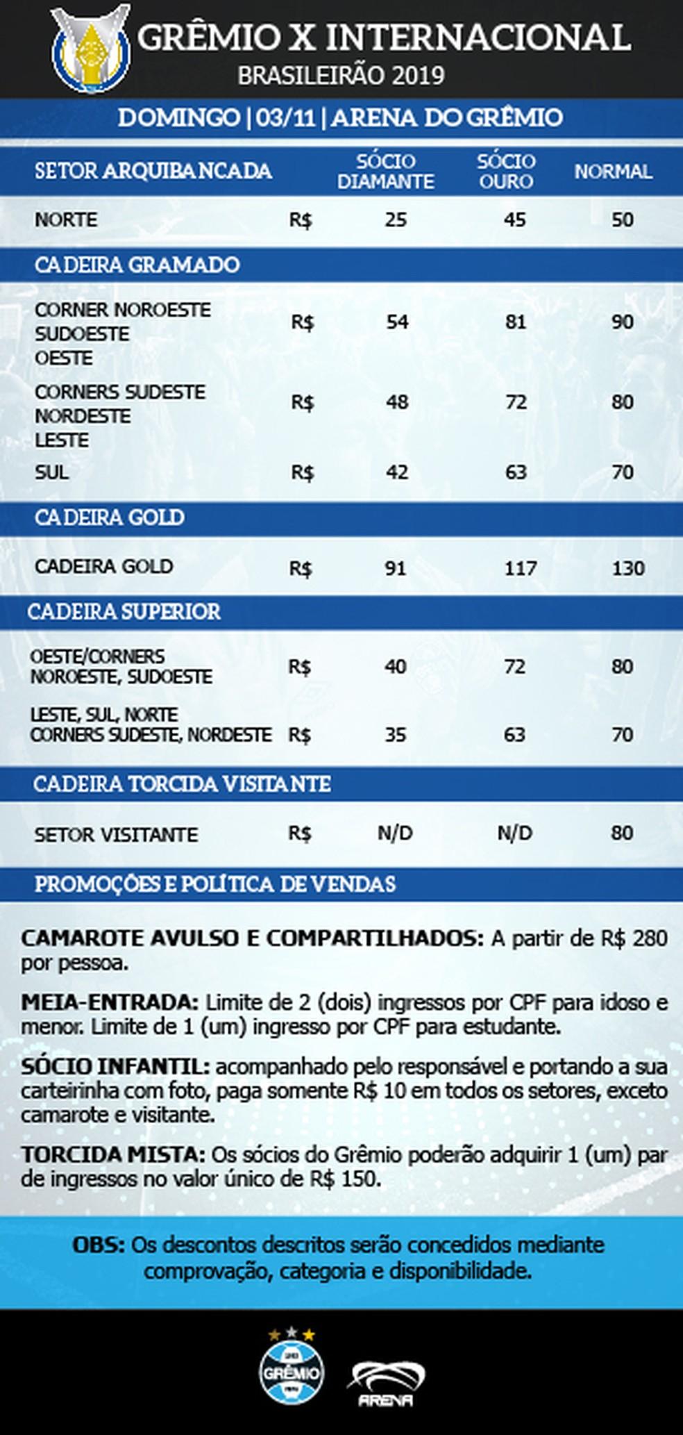 — Foto: Divulgação / Arena