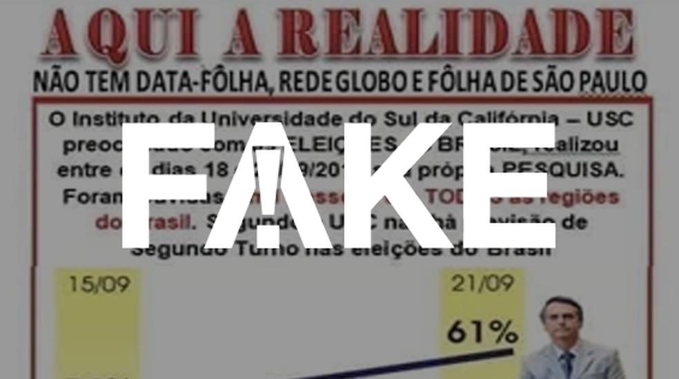 Imagem com pesquisa da Universidade do Sul da Califórnia é falsa — Foto: Reprodução/Whatsapp