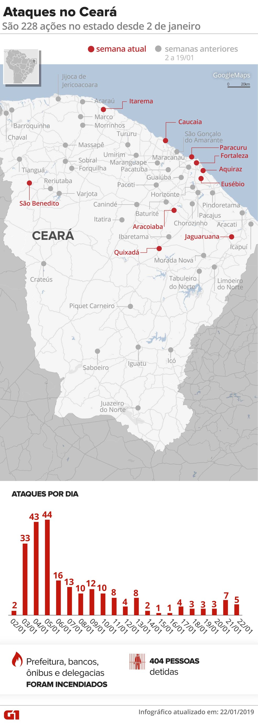 Ceará vive onda de ataques desde 2 de janeiro — Foto: Arte/G1