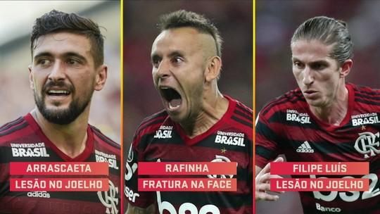 """Flamengo importa capacete """"à la Cech"""" para Rafinha e espera ter no banco Arrascaeta contra o Grêmio"""