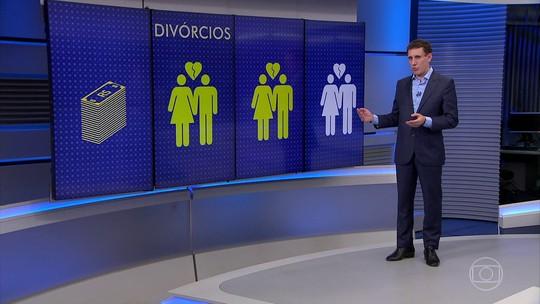 Levantamento mostra que contas são motivo de discórdia para quase metade dos casais brasileiros