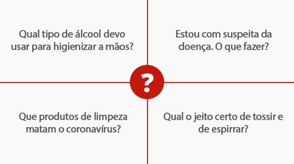 Perguntas sobre o coronavírus — Foto: Arte-G1