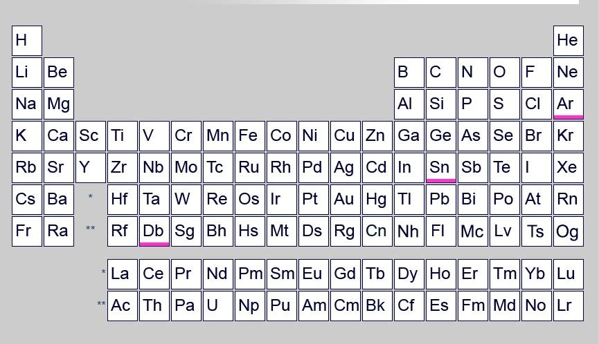 Tabela periódica do canal Periodic Videos (Foto: Periodic Videos/Reprodução)