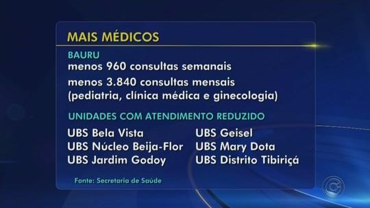 Médicos cubanos choram em despedida no interior de SP: 'É uma família que a gente deixa aqui'