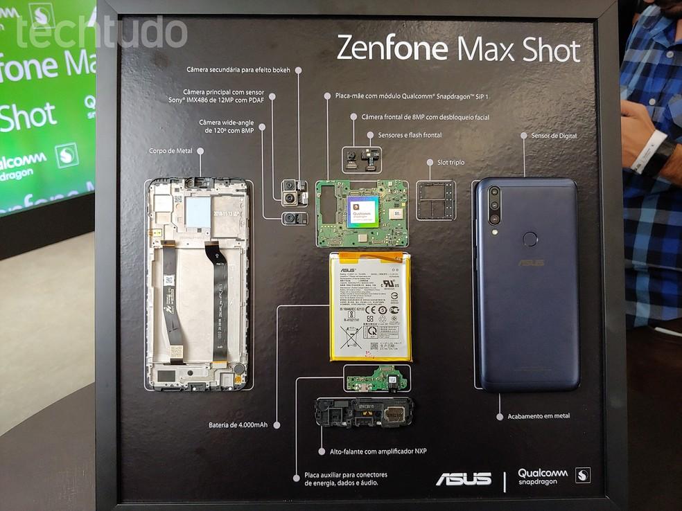 Zenfone Max Shot E Max Plus M2 Asus Lanca Celulares No Brasil Celular Techtudo