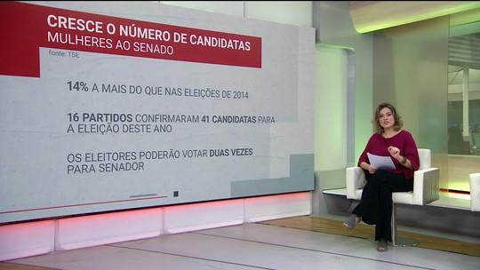 Número de candidatas ao Senado cresce 14% em relação às eleições de 2014