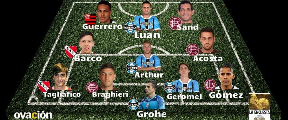 Seleção do El País com Marcelo Grohe, Geromel, Arthur, Luan e Guerrero (Foto: Reprodução)