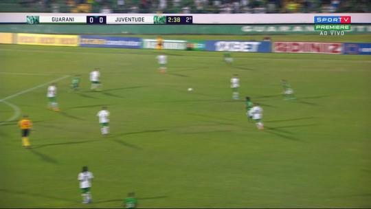 Bruno Mendes tenta o gol, mas Cavichioli salva o Juventude aos 2' do 2T