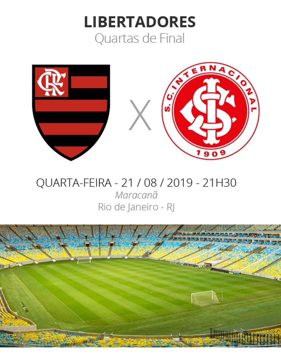 Flamengo X Inter Tudo O Que Você Precisa Saber Sobre O