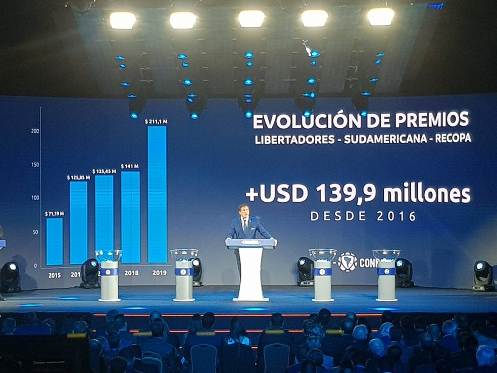 Alejandro Domínguez, presidente da Conmebol, fala durante sorteio da Libertadores — Foto: Rafael Araújo / GloboEsporte.com