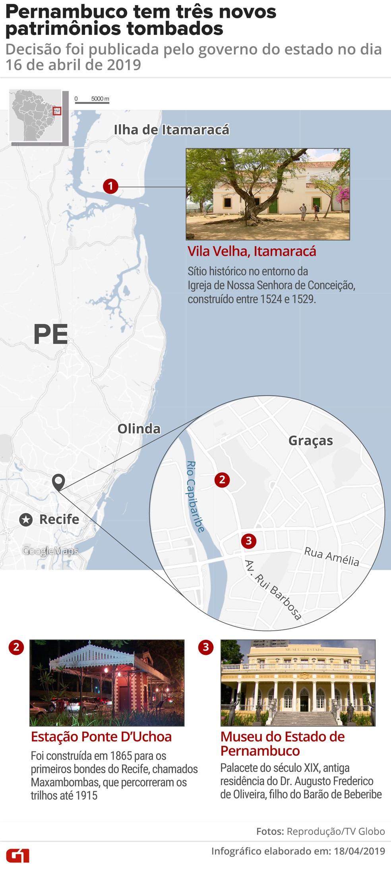 Pernambuco tem três novos sítios tombados pelo governo  — Foto: Arte/G1