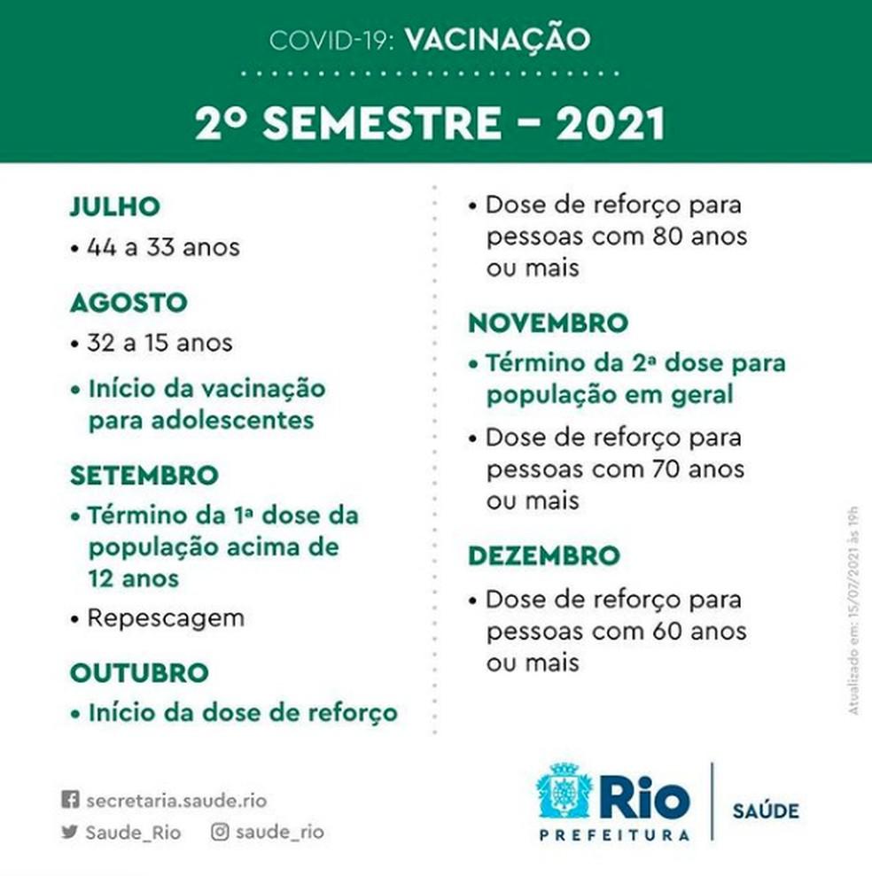 Calendário de vacinação no Rio é antecipado — Foto: Reprodução