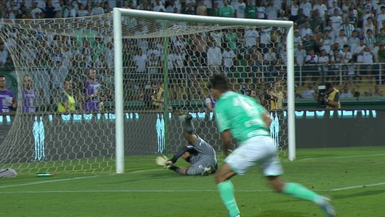 Análise: sem Luiz Adriano, Palmeiras desperdiça a chance de golear um rival inofensivo