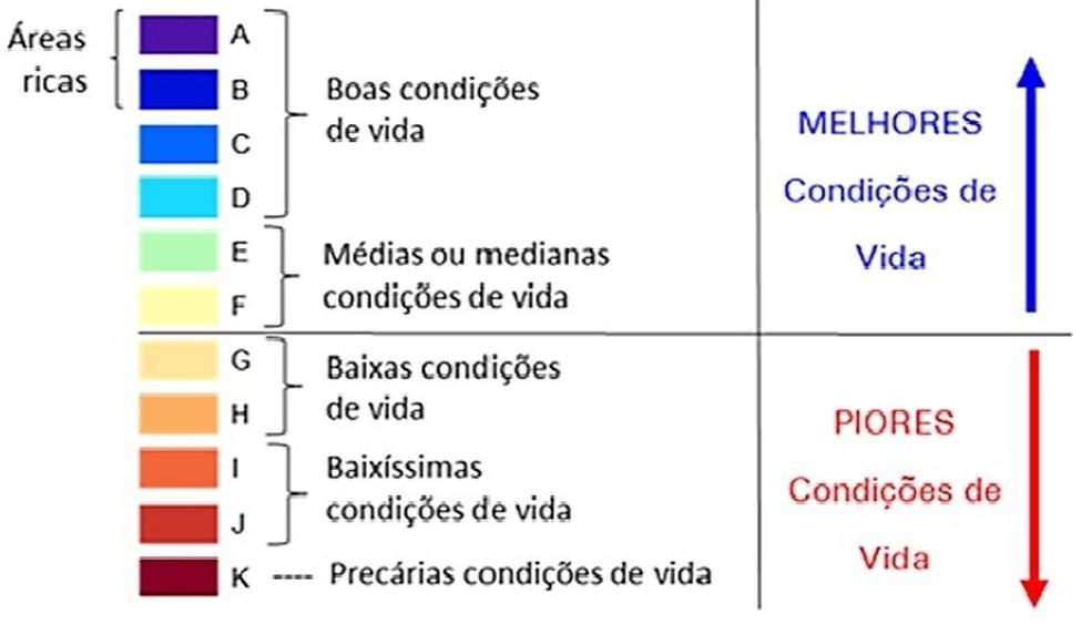 Escala de qualidade de vida conforme o IBGE (Foto: Reprodução)