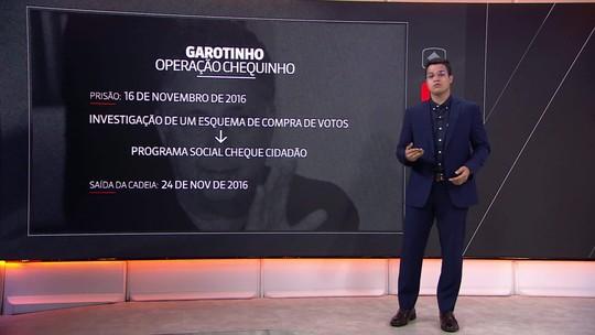 Veja o histórico de prisões de Garotinho e Rosinha