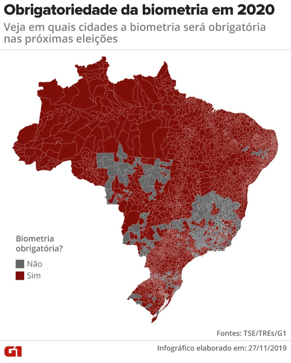 Obrigatoriedade da biometria em 2020: veja em quais cidades a biometria será obrigatória nas próximas eleições — Foto: Rodrigo Cunha e Gabriela Caesar / G1