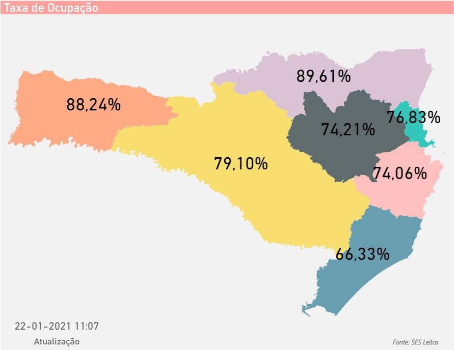 Covid-19: SC passa de 555 mil casos confirmados, com 6.061 mortes
