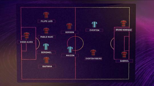 Quem é melhor? No 11 contra 11, Seleção SporTV elege oito do Flamengo e três do Grêmio