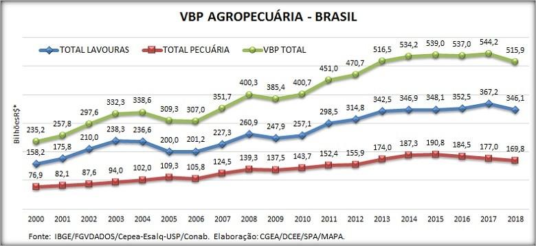 VBP MAR 18 (Foto: VBP MAR 18)
