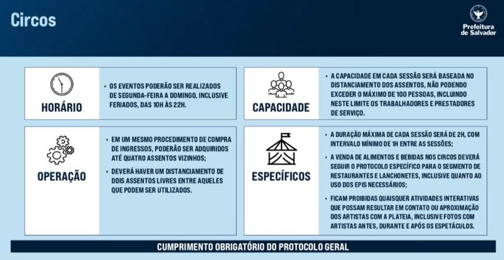 Protocolos especiais para circos em Salvador — Foto: Divulgação/Prefeitura de Salvador