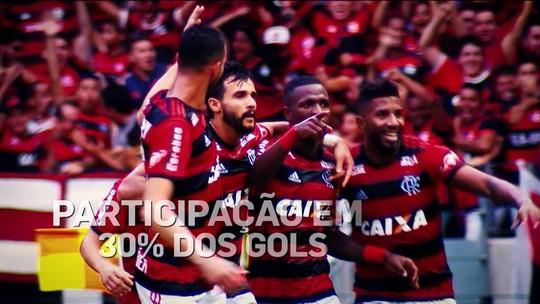 Espião compara trios ofensivos de Cruzeiro, Grêmio, Flamengo, Corinthians e Palmeiras