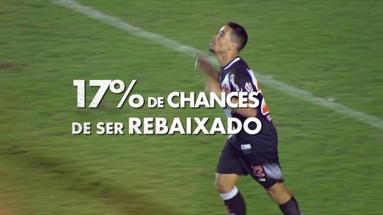 Espião Estatístico: as armas de América-MG, Chape, Fluminense, Sport e Vasco contra a degola