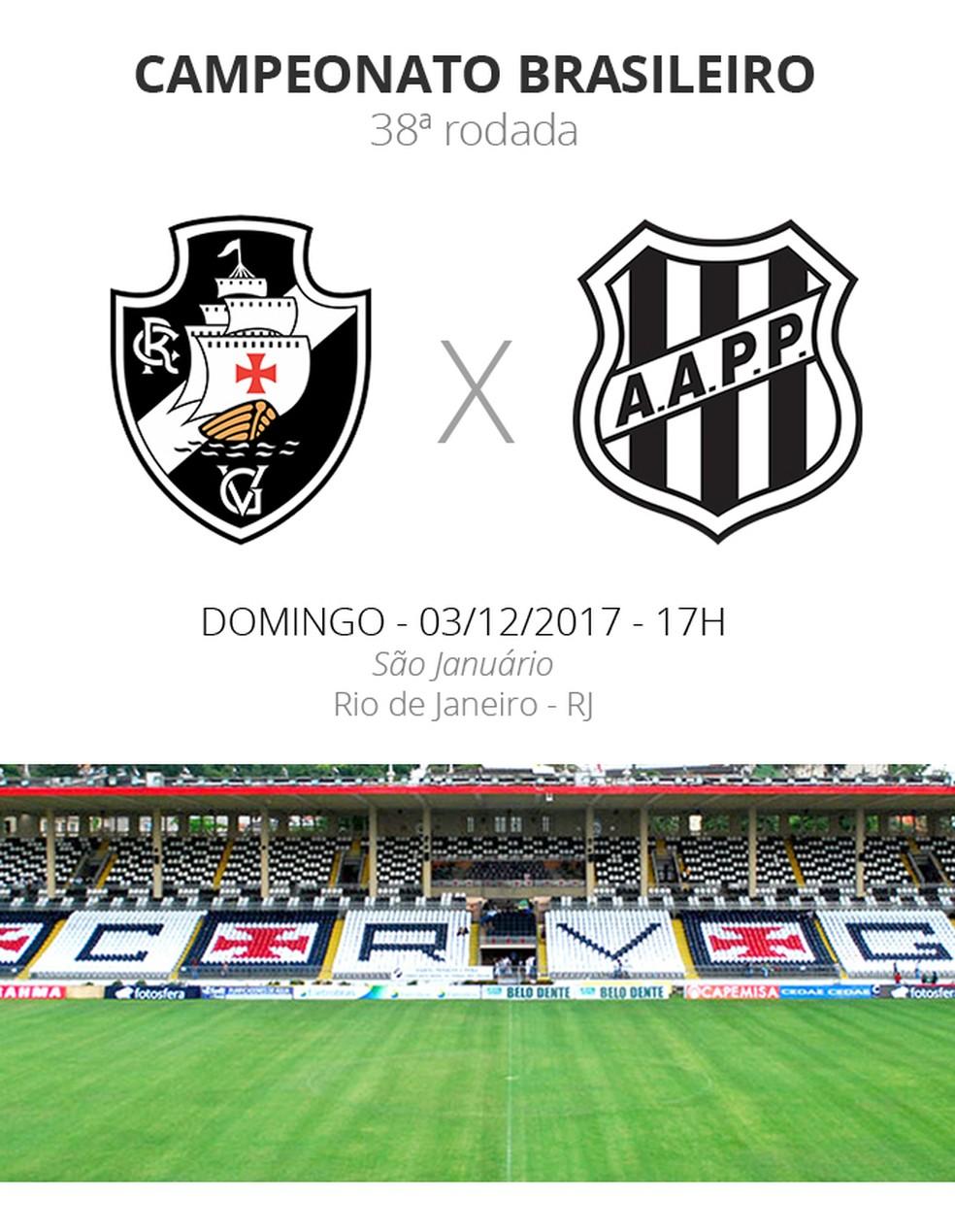 FICHA dos jogos Vasco x Ponte Preta (Foto: Infoesporte)