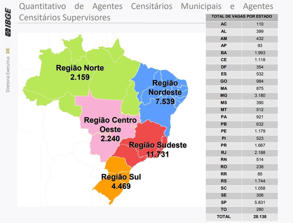 Distribuição de vagas do concurso para agentes censitários municipais e supervisores — Foto: Divulgação/IBGE