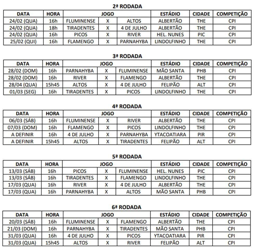Seis rodadas do Campeonato Piauiense — Foto: reprodução / FFP