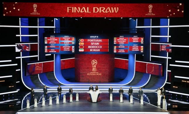 Sorteio dos grupos da Copa