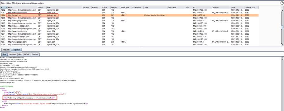 Encurtador de URL é usado para esconder endereços maliciosos do Google — Foto: Divulgação/Zscale