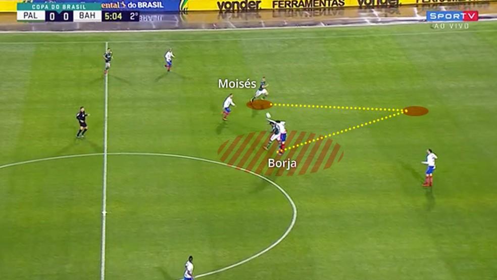 As ligações diretas foram a principal forma de atacar no Palmeiras — Foto: Leonardo Miranda