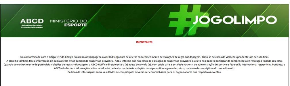 Detalhes sobre a lista da Autoridade Brasileira de Controle de Antidopagem — Foto: Reprodução ABCD