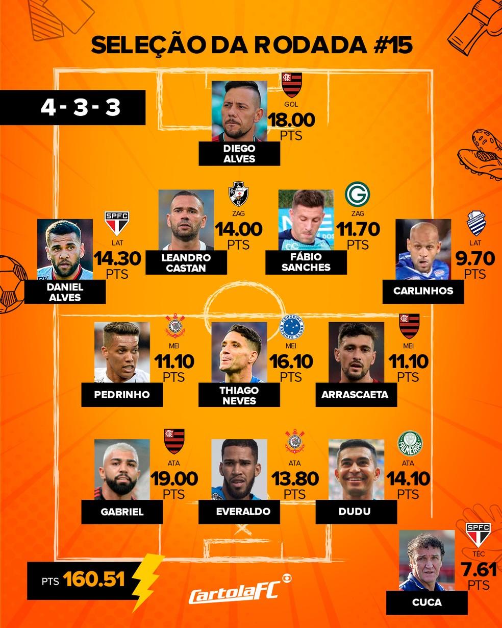 Seleção cartola rodada 15 — Foto: Infográfico