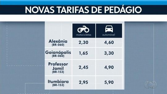 Pedágio fica mais barato em praças de cobrança de Alexânia, Goianápolis, Professor Jamil e Itumbiara