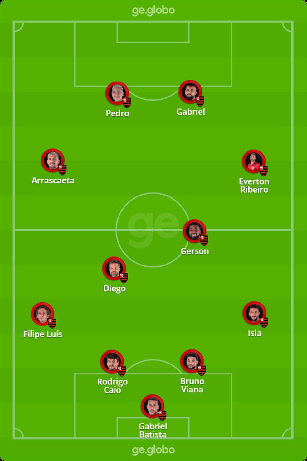 Provável escalação do Flamengo para enfrentar o Vélez — Foto: ge