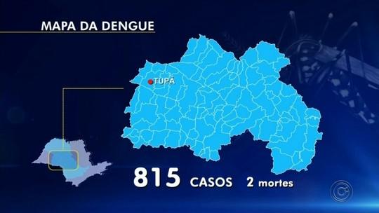 Tupã confirma segunda morte por dengue no ano
