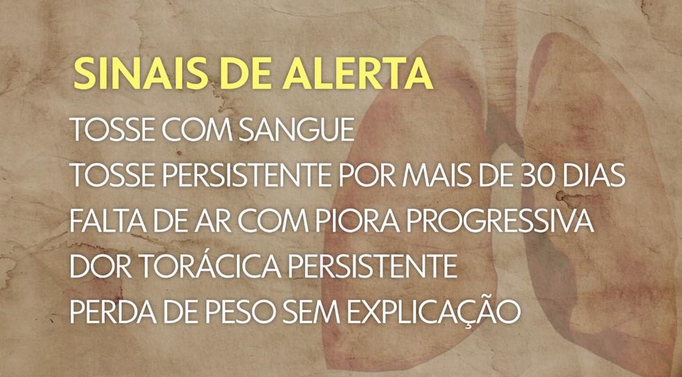 Sinais de alerta do câncer de pulmão — Foto: Arte/TV Globo