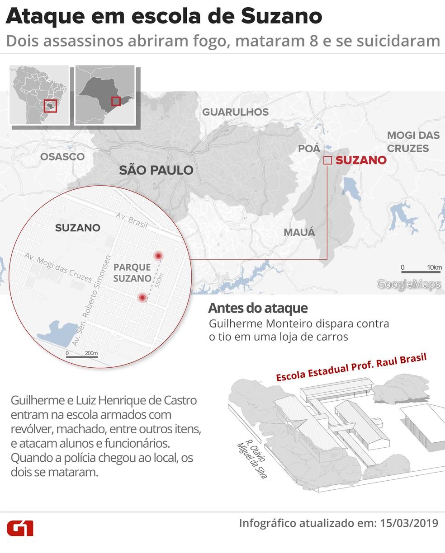 Ataque em escola de Suzano (atualizada dia 15/3) — Foto: Juliane Monteiro/G1