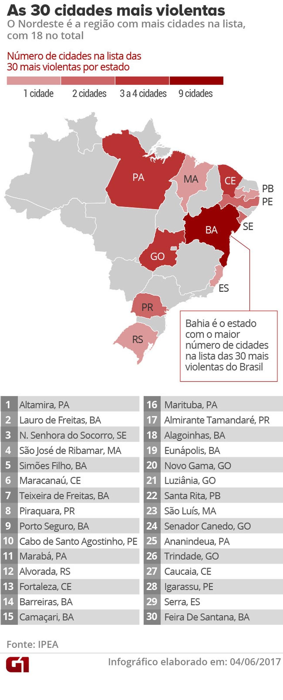 Cidades mais violentas do  país, segundo o IPEA (Foto: Editoria de Arte/G1)